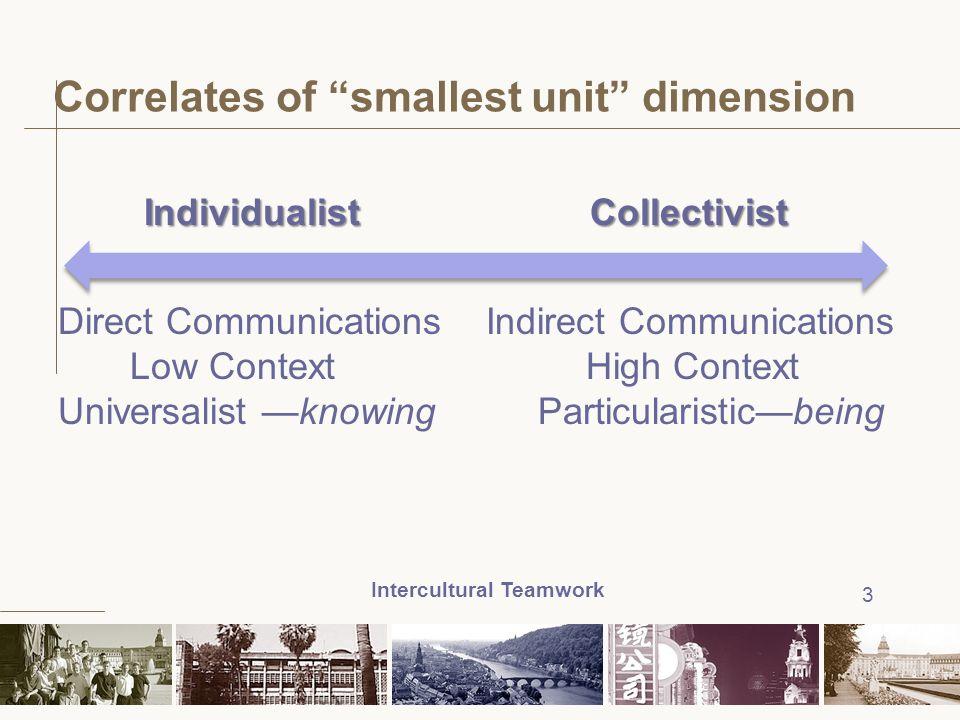Correlates of smallest unit dimension