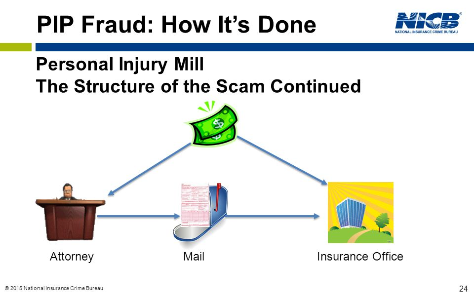 PIP Fraud: How It's Done