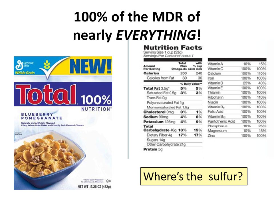 100% of the MDR of nearly EVERYTHING!