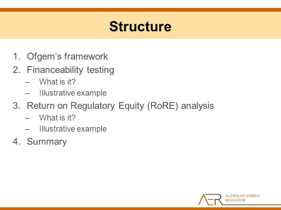 Structure Ofgem's framework Financeability testing