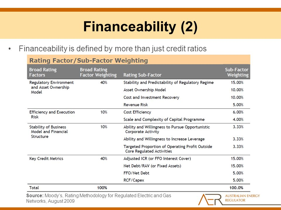 Financeability (2) Financeability is defined by more than just credit ratios.