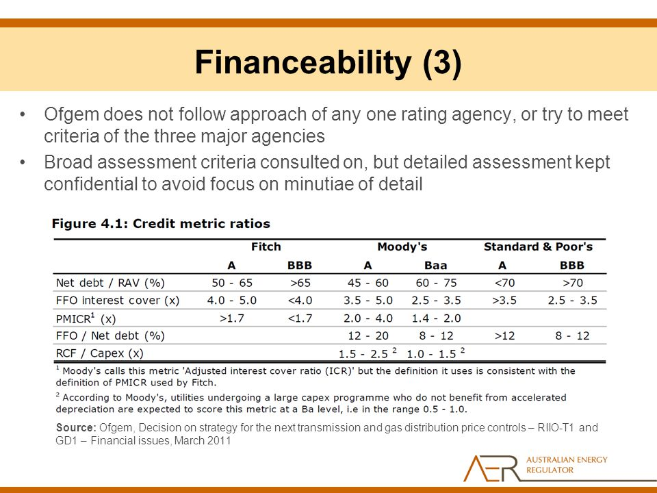 Financeability (3) Ofgem does not follow approach of any one rating agency, or try to meet criteria of the three major agencies.