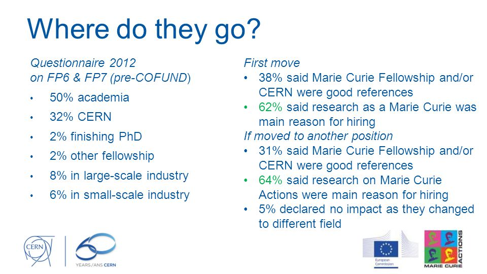 Where do they go Questionnaire 2012 on FP6 & FP7 (pre-COFUND)