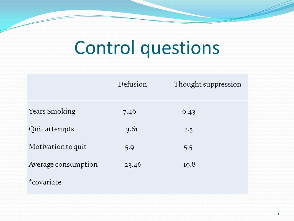 Control questions Defusion Thought suppression Years Smoking 7.46 6.43