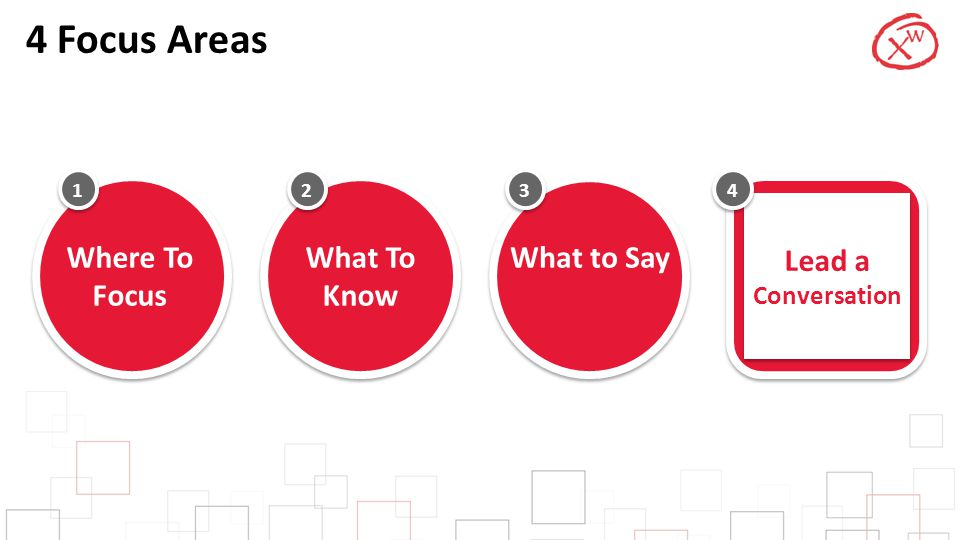 4 Focus Areas Where To Focus What To Know What to Say