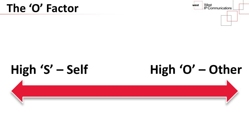 High 'S' – Self High 'O' – Other The 'O' Factor Timing: 3