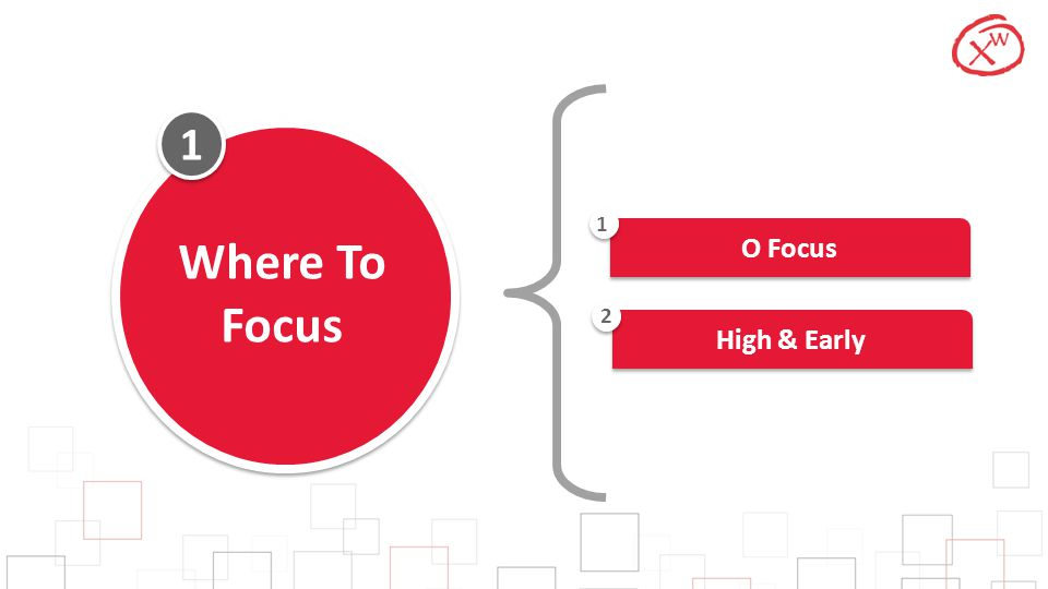 1 Where To Focus O Focus 1 High & Early 2
