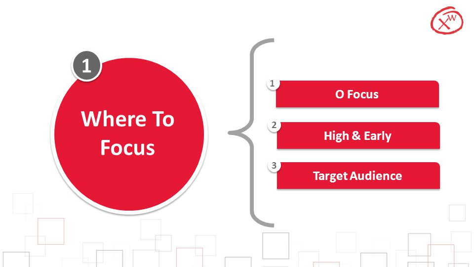 1 Where To Focus O Focus 1 High & Early 2 Target Audience 2 3