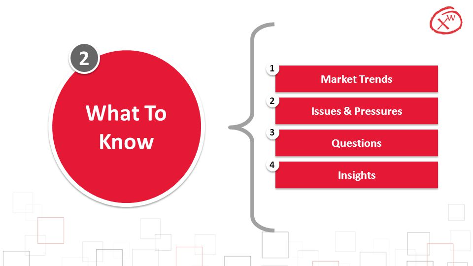 What To Know 2 Market Trends Issues & Pressures Questions Insights 1 2