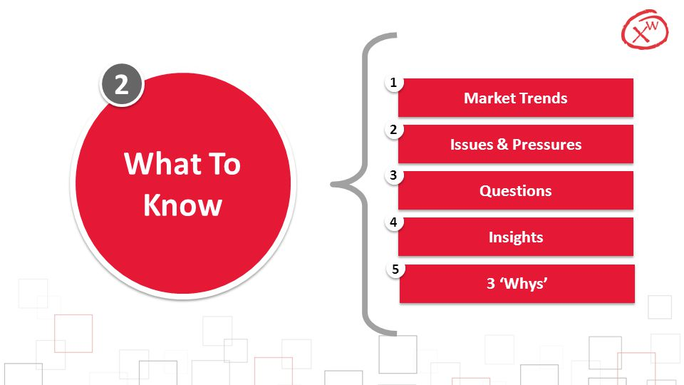 What To Know 2 Market Trends Issues & Pressures Questions Insights
