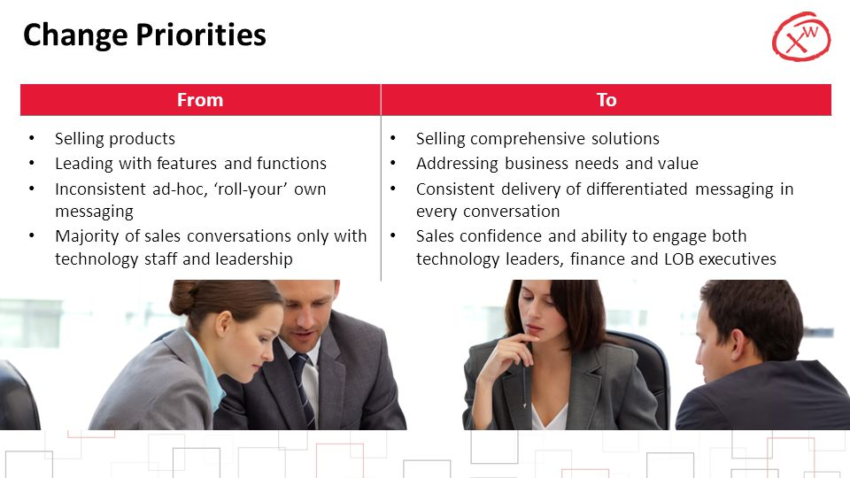Change Priorities From To Selling comprehensive solutions