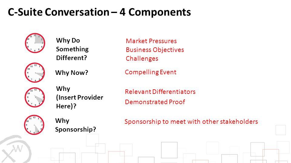 C-Suite Conversation – 4 Components