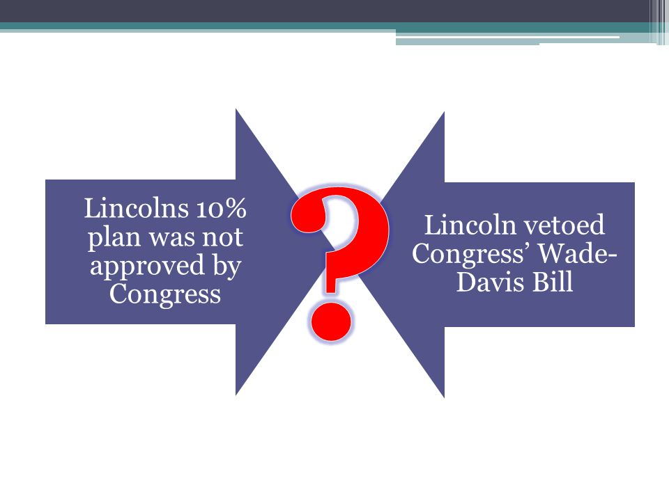 Lincolns 10% plan was not approved by Congress