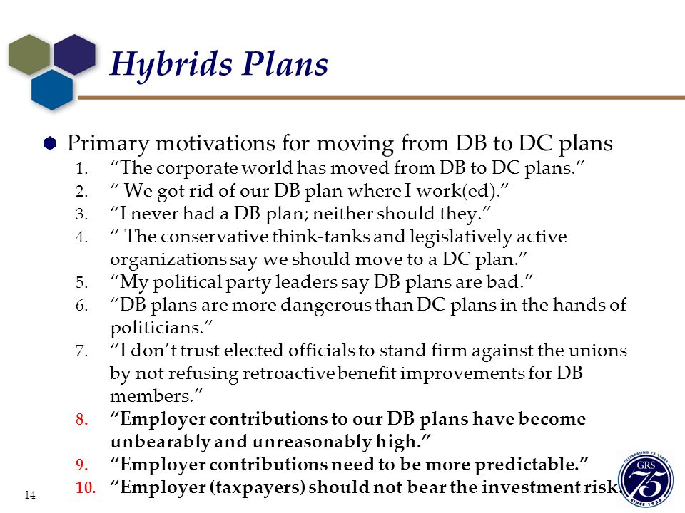 Hybrids Plans Primary motivations for moving from DB to DC plans