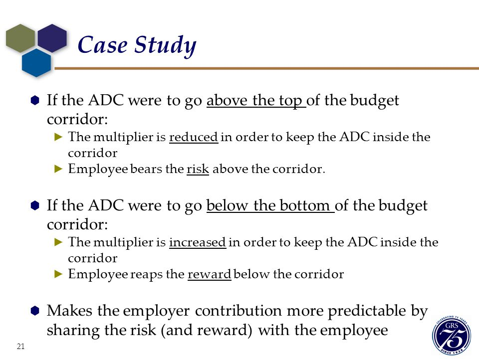 Case Study If the ADC were to go above the top of the budget corridor: