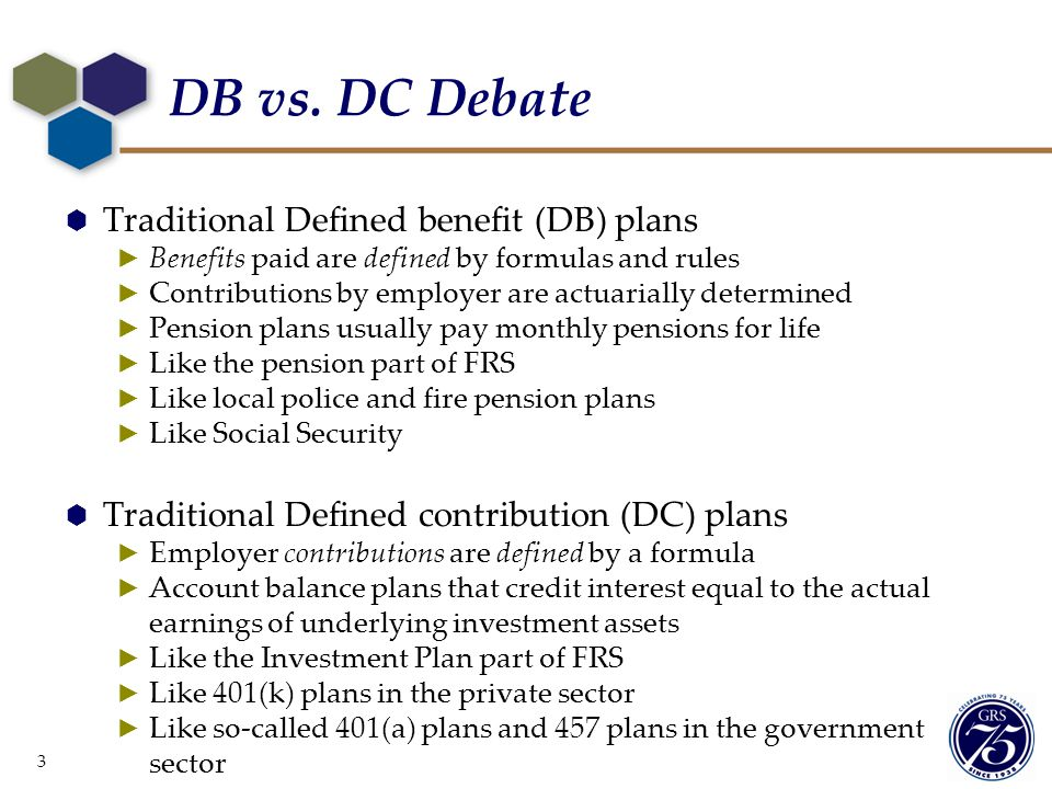 DB vs. DC Debate Traditional Defined benefit (DB) plans