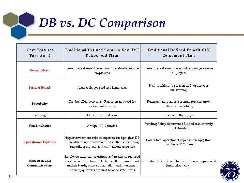 DB vs. DC Comparison Jim