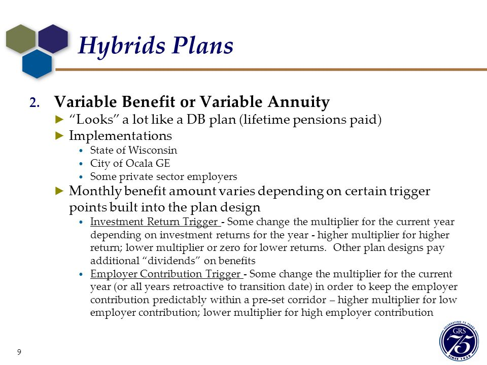 Hybrids Plans Variable Benefit or Variable Annuity