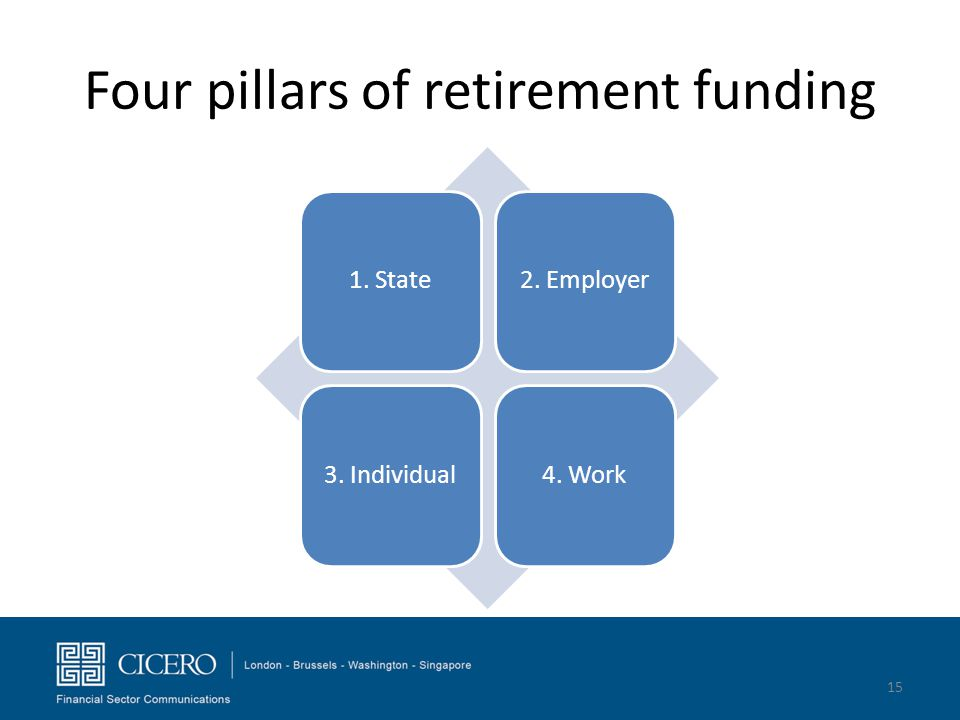 Four pillars of retirement funding