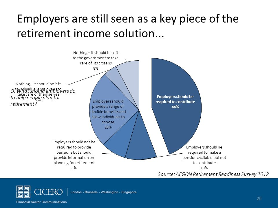 Employers are still seen as a key piece of the retirement income solution...