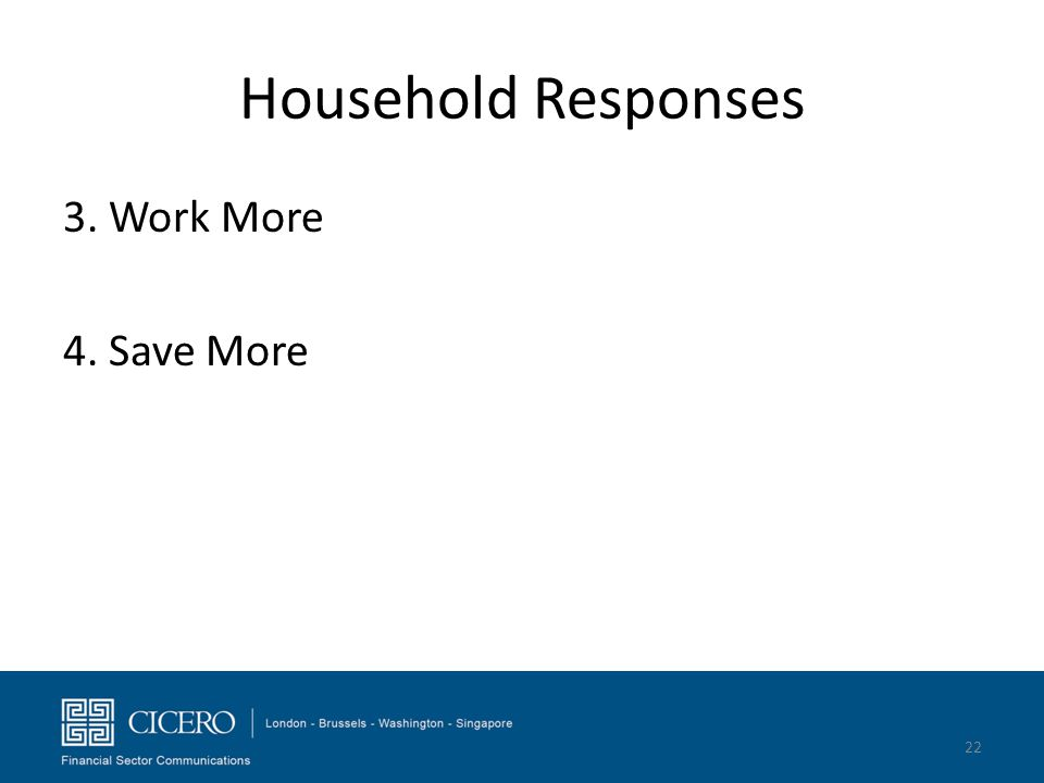 Household Responses 3. Work More 4. Save More