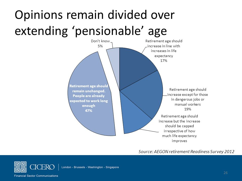 Opinions remain divided over extending 'pensionable' age