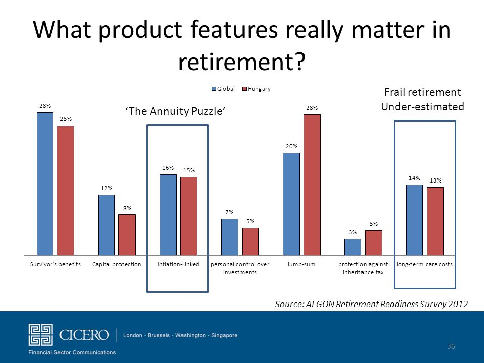 What product features really matter in retirement