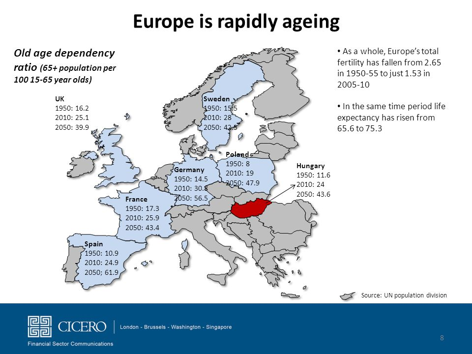 Europe is rapidly ageing