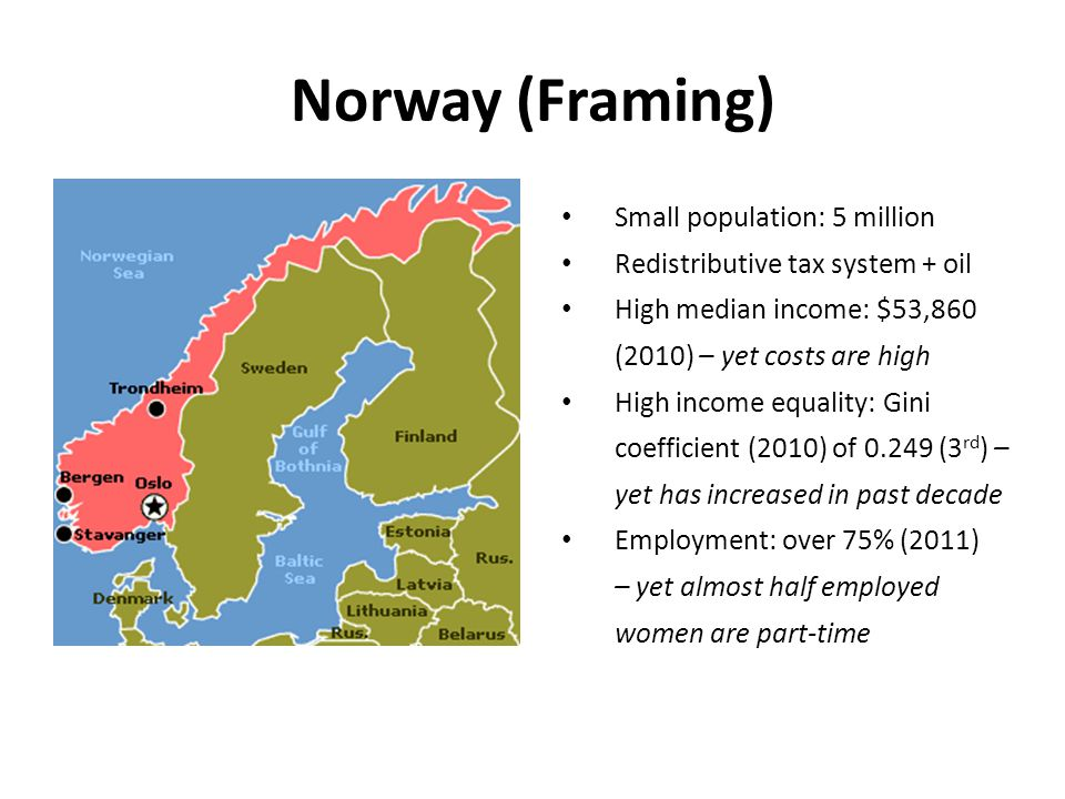 Norway (Framing) Small population: 5 million