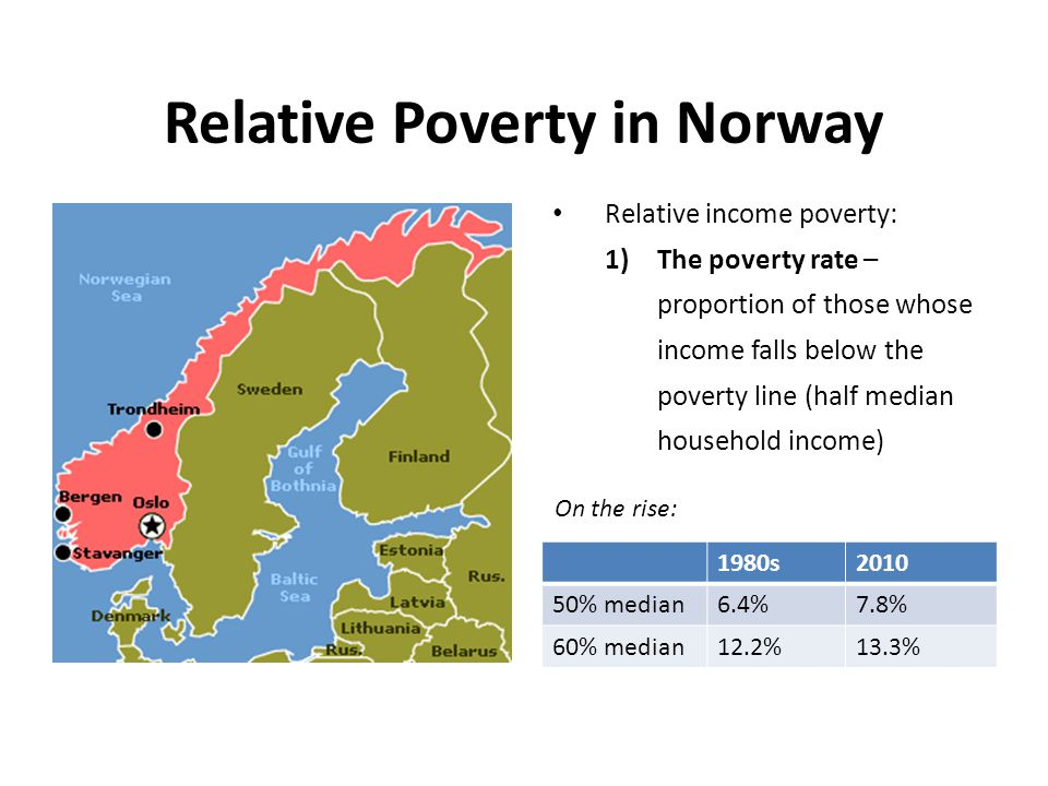Relative Poverty in Norway