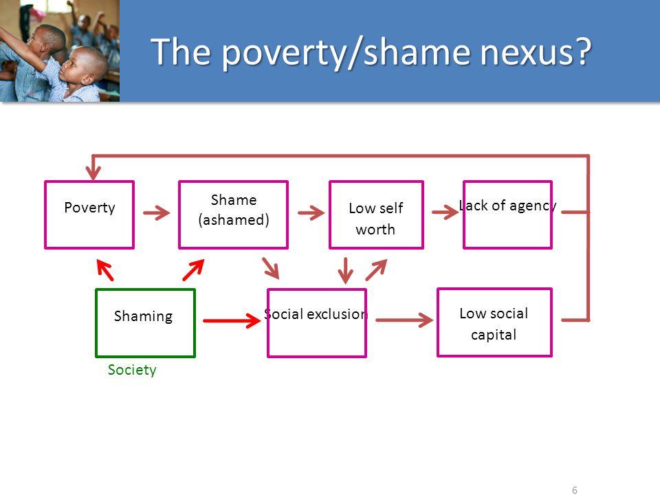 The poverty/shame nexus