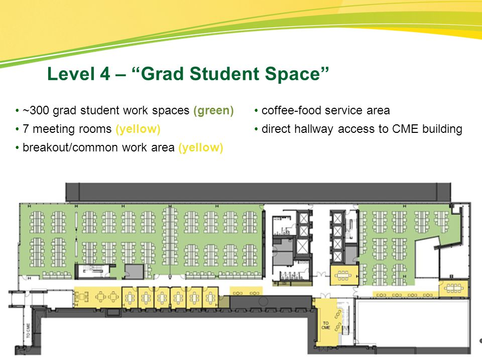 Level 4 – Grad Student Space