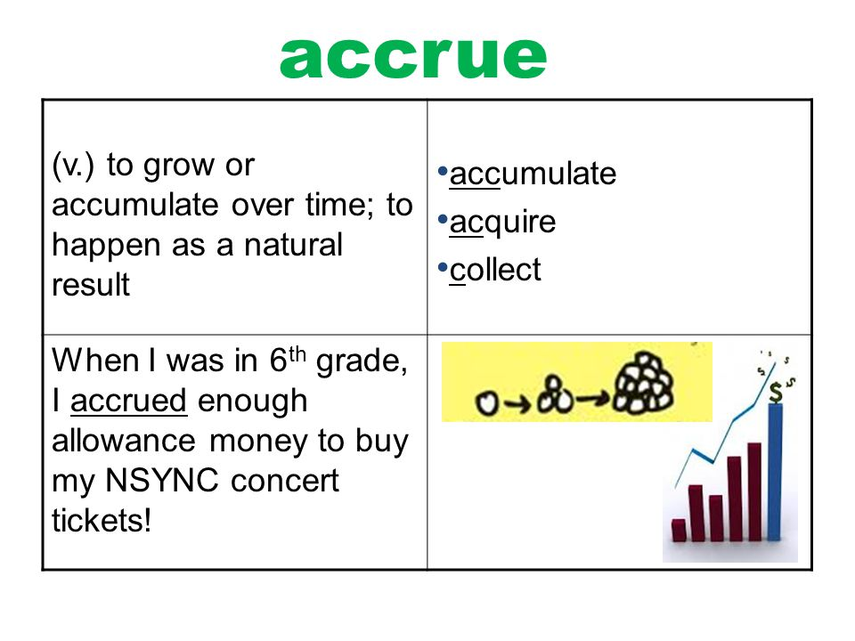 accrue (v.) to grow or accumulate over time; to happen as a natural result. accumulate. acquire. collect.