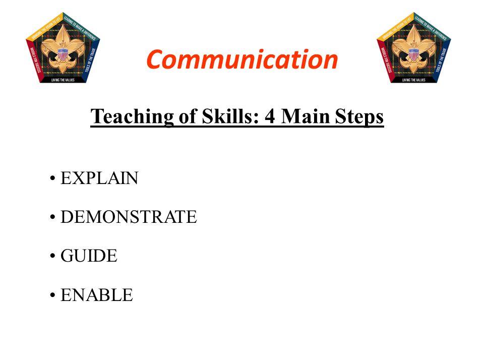 Teaching of Skills: 4 Main Steps