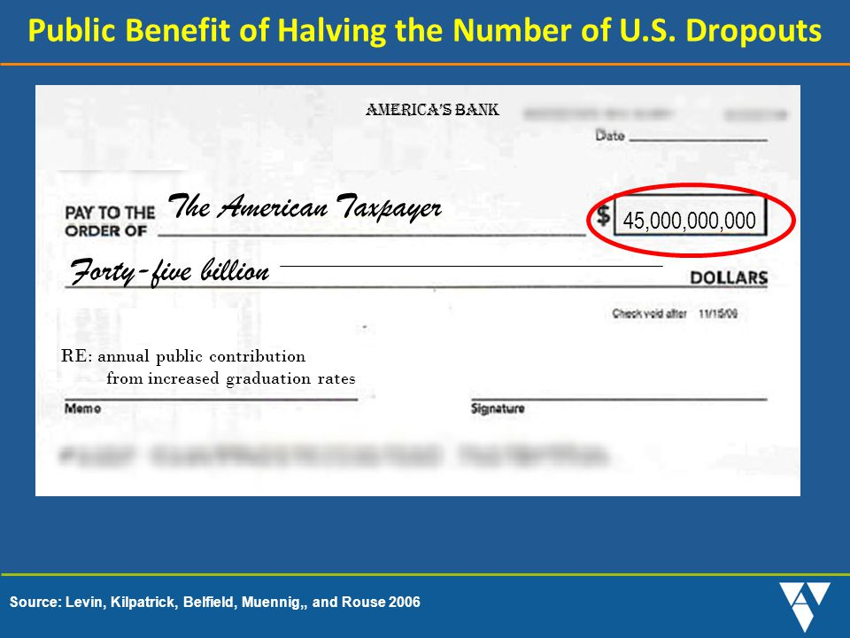 Public Benefit of Halving the Number of U.S. Dropouts