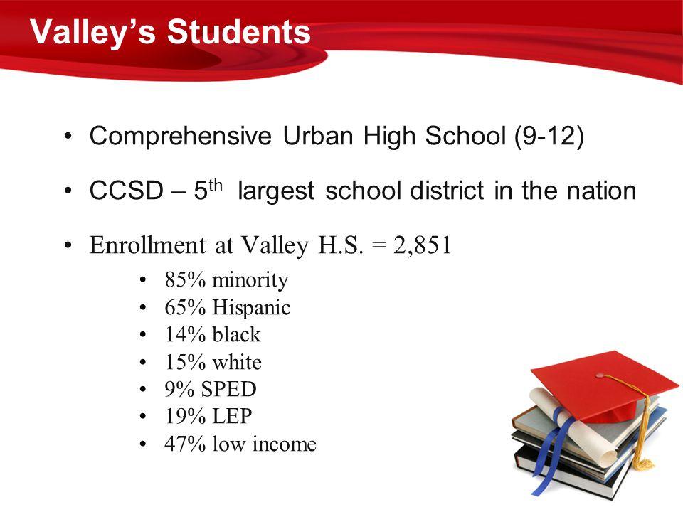 Valley's Students Comprehensive Urban High School (9-12)