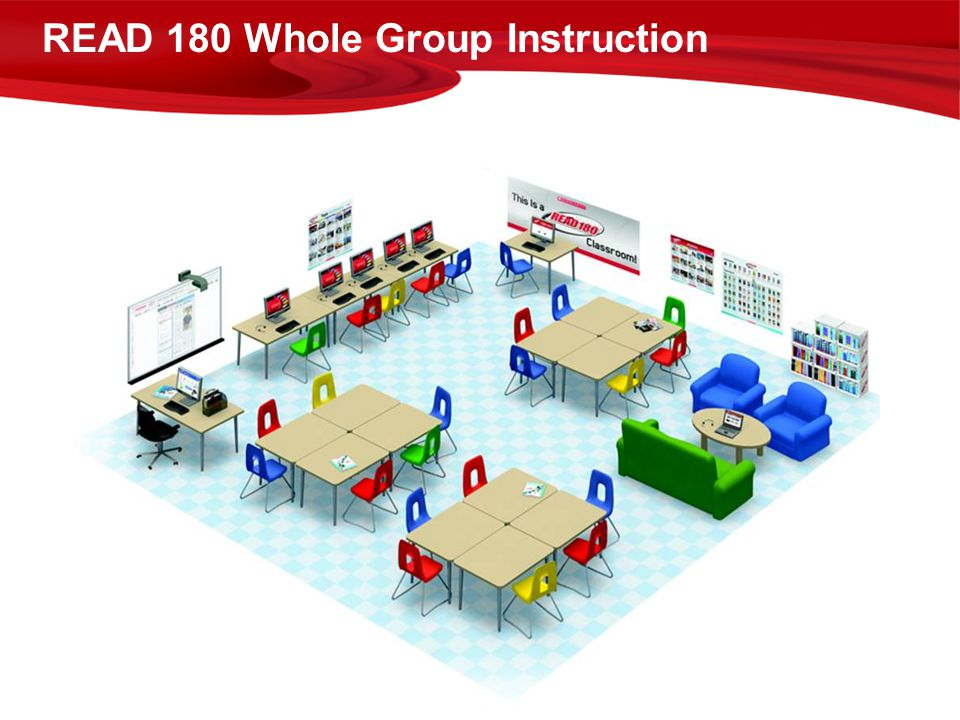 READ 180 Whole Group Instruction