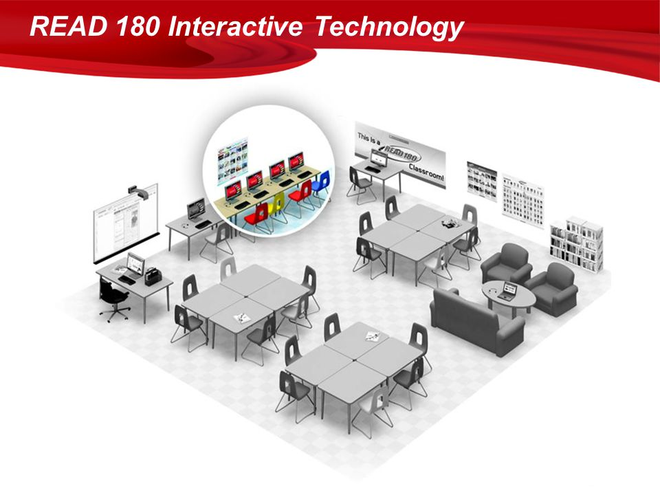 READ 180 Interactive Technology