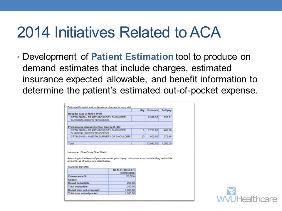 2014 Initiatives Related to ACA