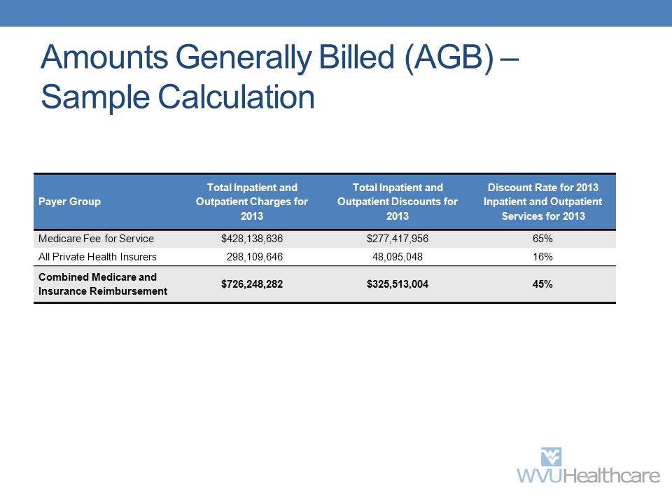 Amounts Generally Billed (AGB) – Sample Calculation