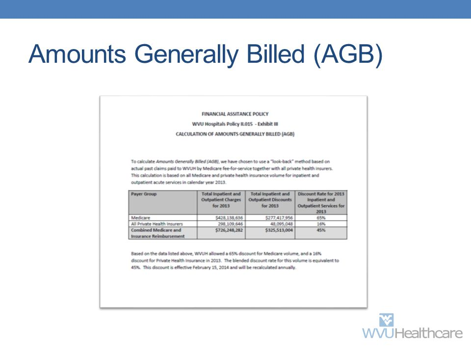 Amounts Generally Billed (AGB)
