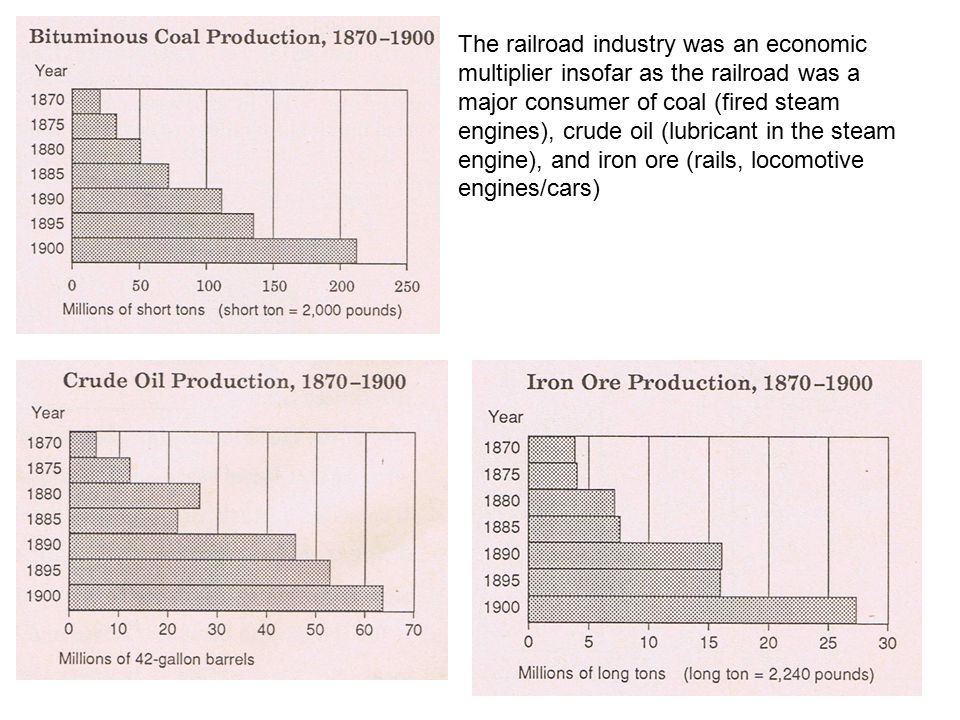 The railroad industry was an economic multiplier insofar as the railroad was a major consumer of coal (fired steam engines), crude oil (lubricant in the steam engine), and iron ore (rails, locomotive engines/cars)