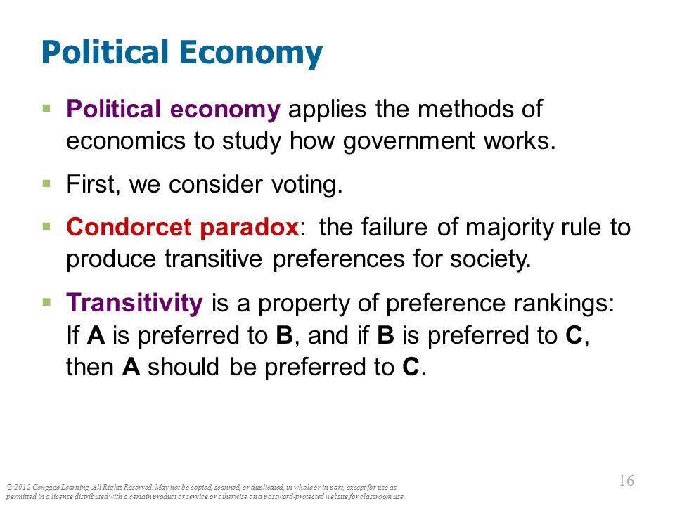 Example of the Condorcet Paradox