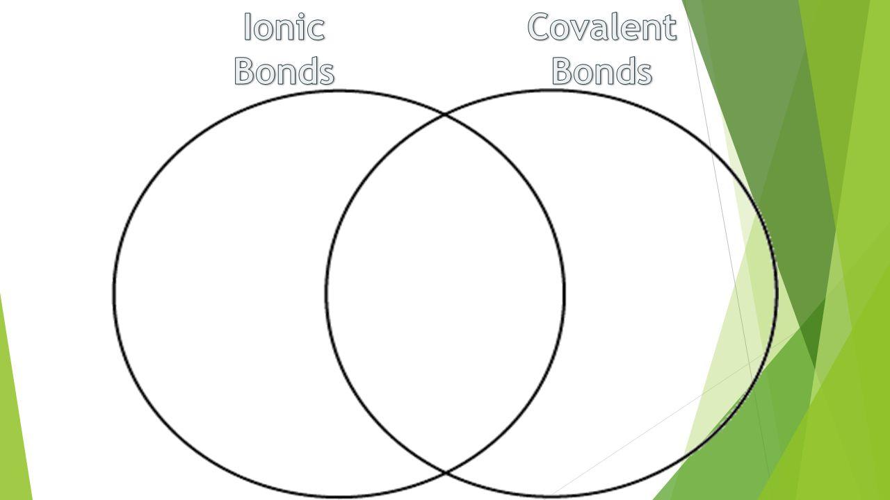 Ionic Bonds Covalent Bonds