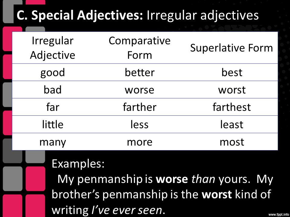 C. Special Adjectives: Irregular adjectives