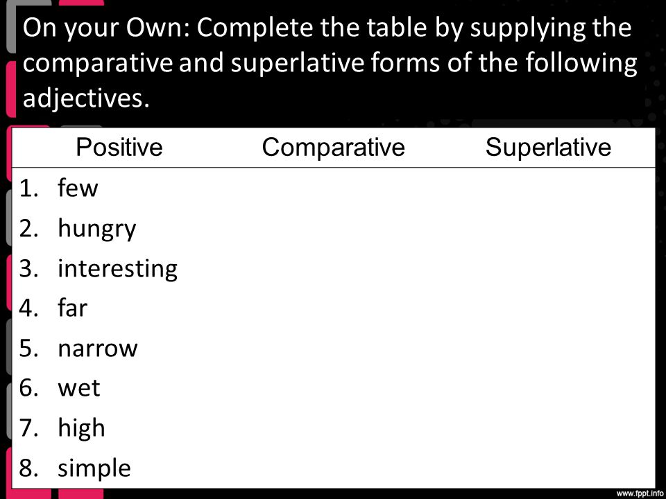 On your Own: Complete the table by supplying the comparative and superlative forms of the following adjectives.