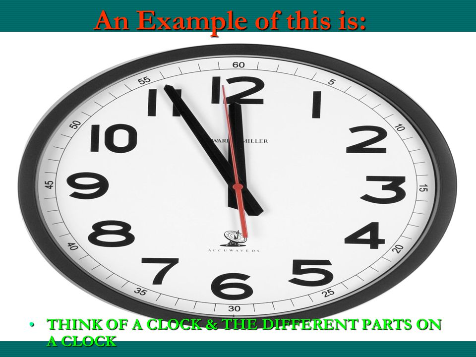 An Example of this is: THINK OF A CLOCK & THE DIFFERENT PARTS ON A CLOCK