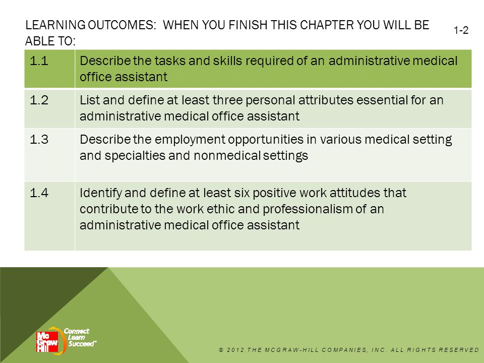 Learning outcomes: When you finish this chapter you will be able to: