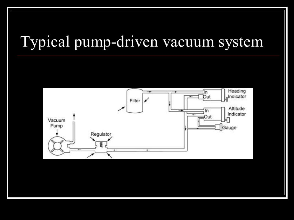 Typical pump-driven vacuum system
