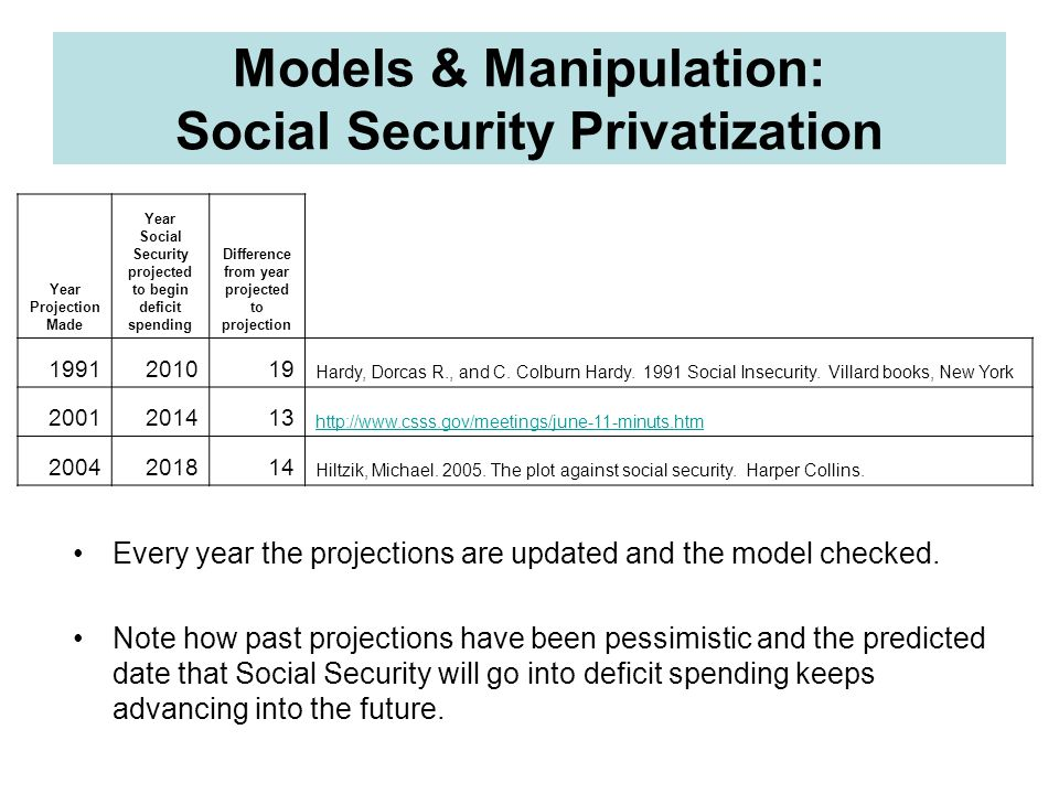 Models & Manipulation: Social Security Privatization